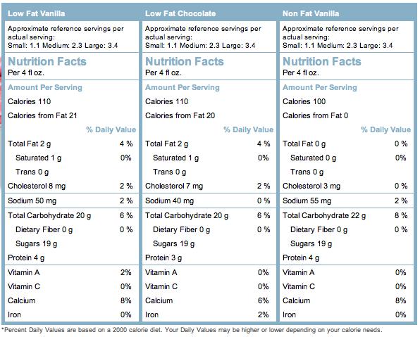 yoguen-fruz-datos-nutricionales