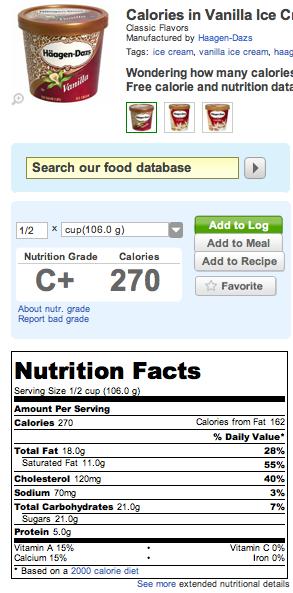 Haagen-Dasz-datos-nutricionales