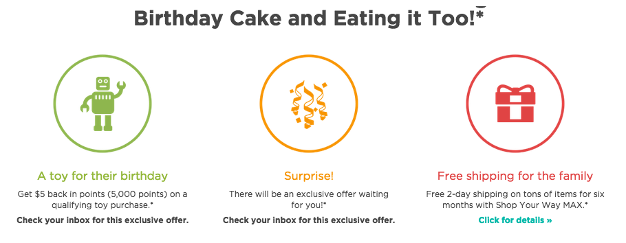 Shop Your Way Birthday