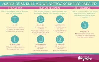 Anticonceptivos para evitar embarazos o enfermedades de transmisión sexual ¡gratis!