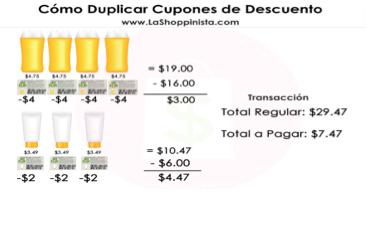Cómo Duplicar Cupones de Descuento